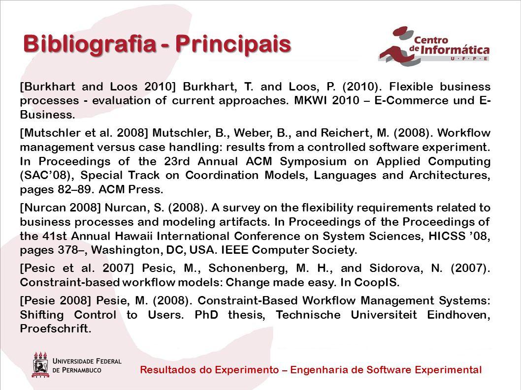 Bibliografia - Principais