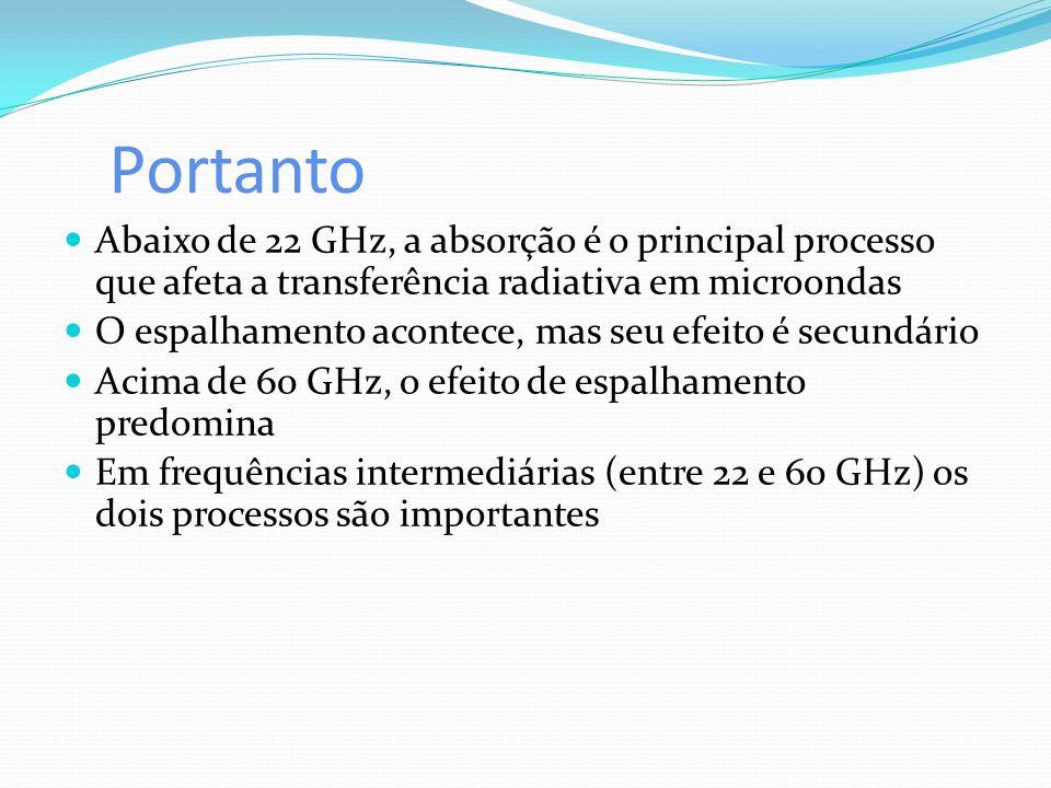 Portanto Abaixo de 22 GHz, a absorção é o principal processo que afeta a transferência radiativa em microondas.
