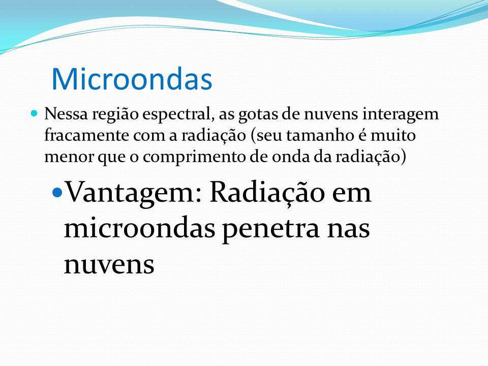 Microondas Vantagem: Radiação em microondas penetra nas nuvens