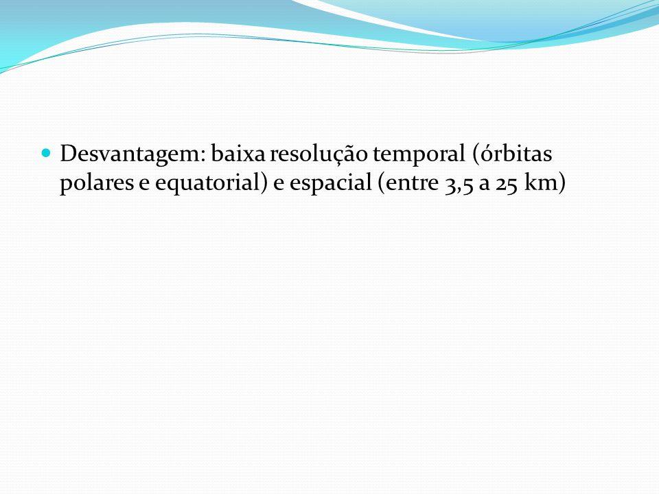 Desvantagem: baixa resolução temporal (órbitas polares e equatorial) e espacial (entre 3,5 a 25 km)