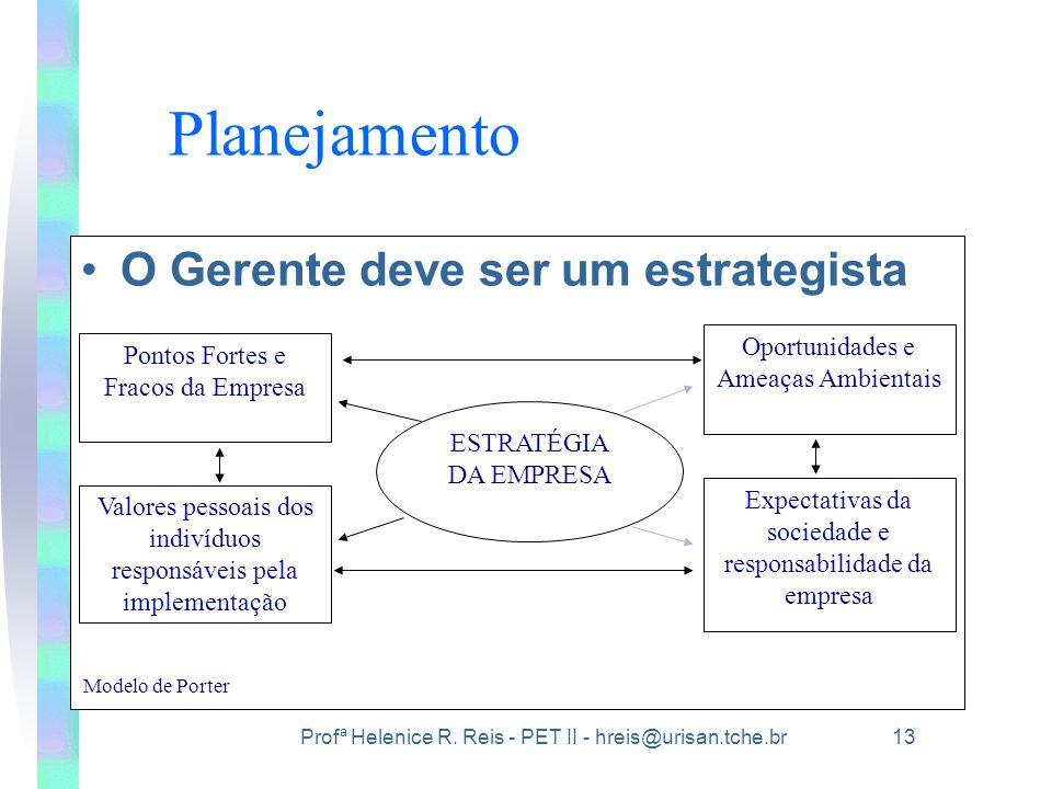 Planejamento O Gerente deve ser um estrategista