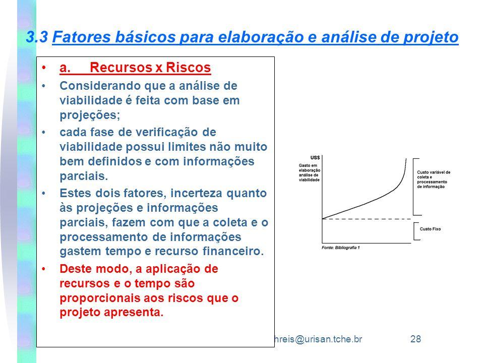 3.3 Fatores básicos para elaboração e análise de projeto