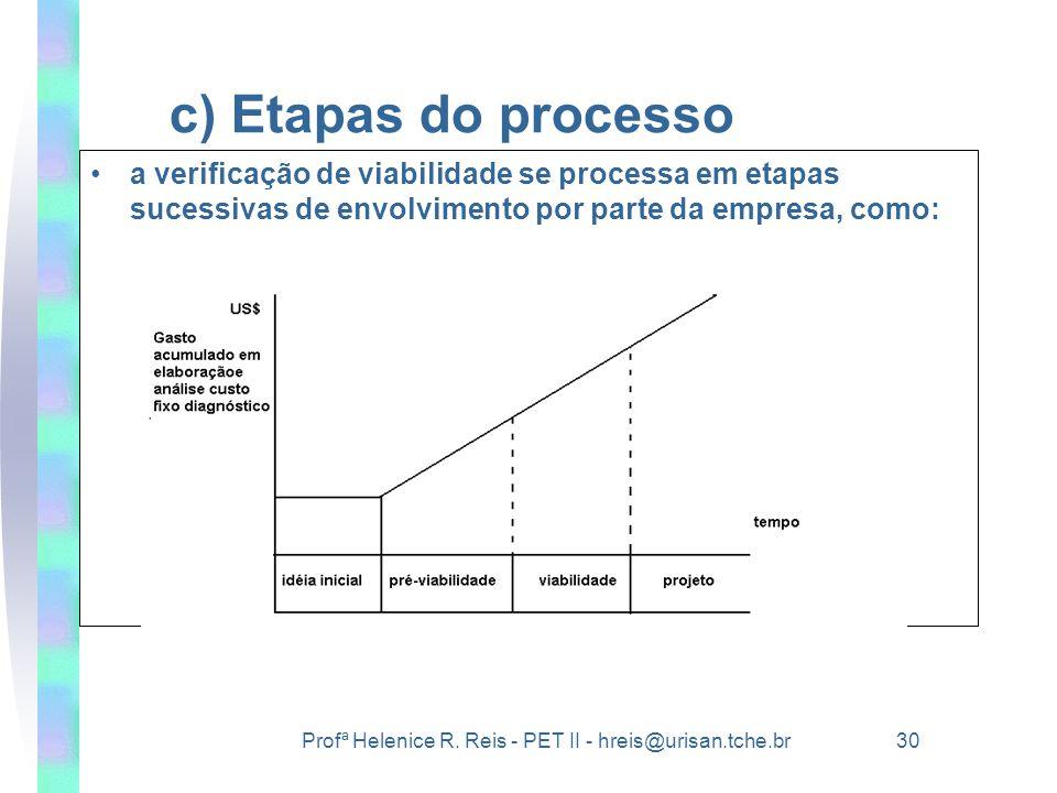 c) Etapas do processo a verificação de viabilidade se processa em etapas sucessivas de envolvimento por parte da empresa, como: