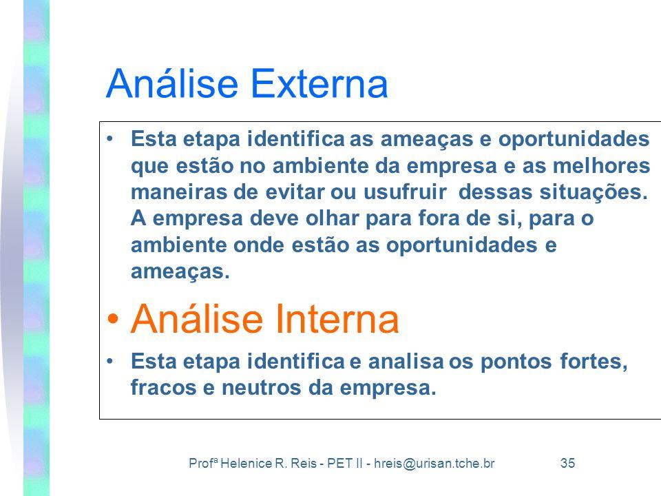 Análise Externa Análise Interna