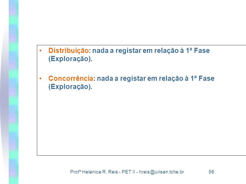 Distribuição: nada a registar em relação à 1ª Fase (Exploração).