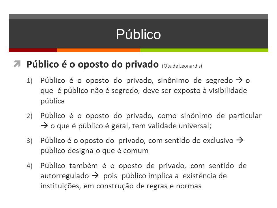 Público Público é o oposto do privado (Ota de Leonardis)