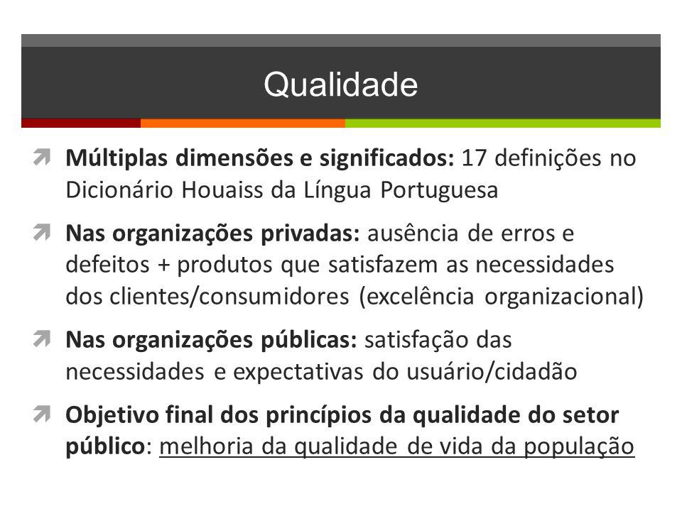 Qualidade Múltiplas dimensões e significados: 17 definições no Dicionário Houaiss da Língua Portuguesa.