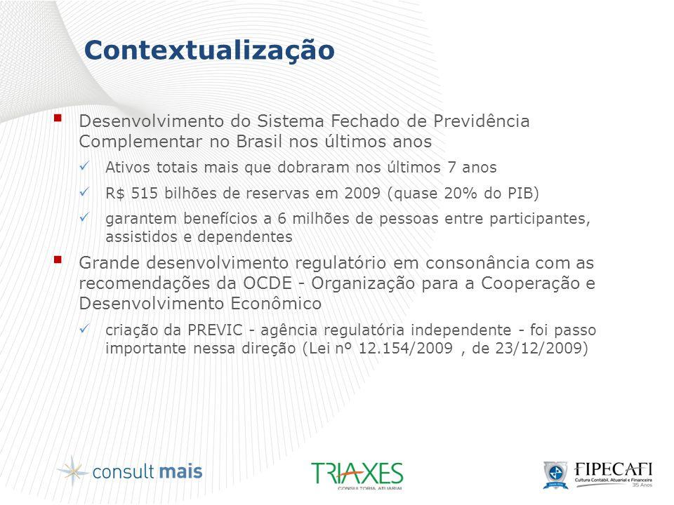 Contextualização Desenvolvimento do Sistema Fechado de Previdência Complementar no Brasil nos últimos anos.