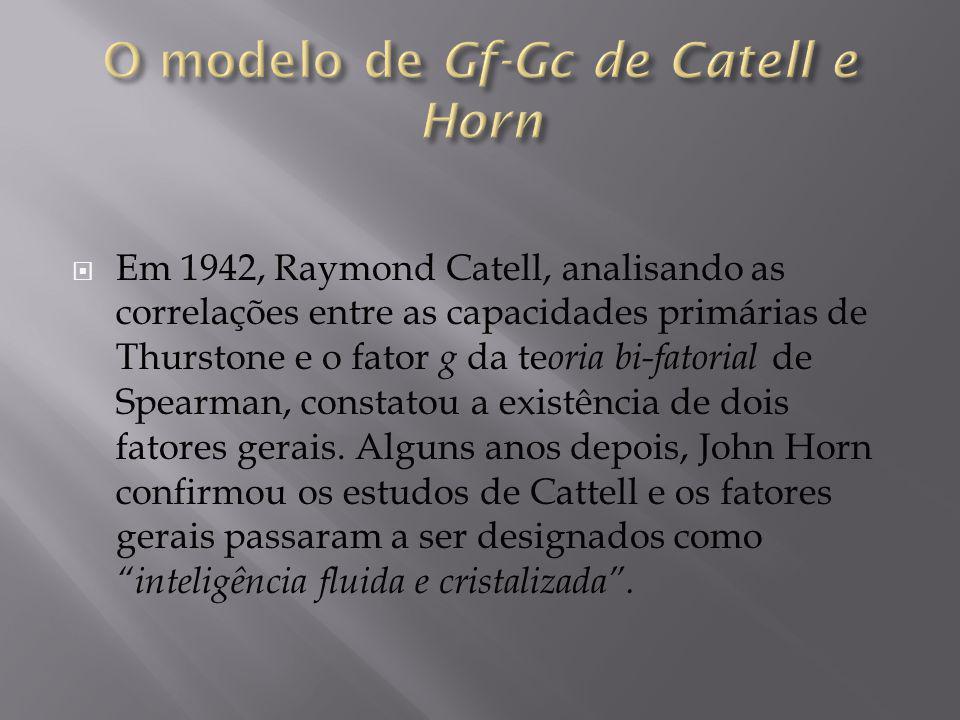 O modelo de Gf-Gc de Catell e Horn