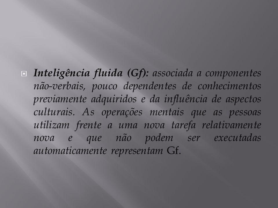 Inteligência fluida (Gf): associada a componentes não-verbais, pouco dependentes de conhecimentos previamente adquiridos e da influência de aspectos culturais.