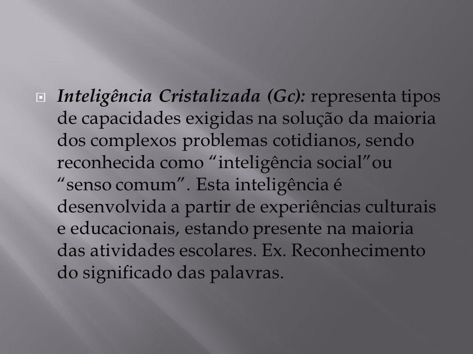 Inteligência Cristalizada (Gc): representa tipos de capacidades exigidas na solução da maioria dos complexos problemas cotidianos, sendo reconhecida como inteligência social ou senso comum .