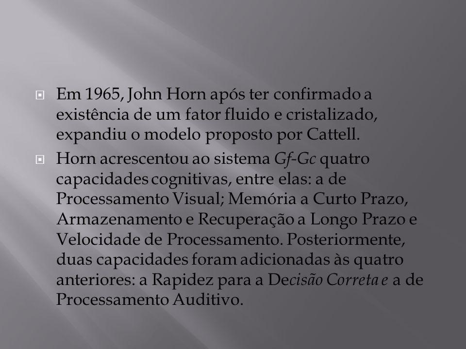 Em 1965, John Horn após ter confirmado a existência de um fator fluido e cristalizado, expandiu o modelo proposto por Cattell.