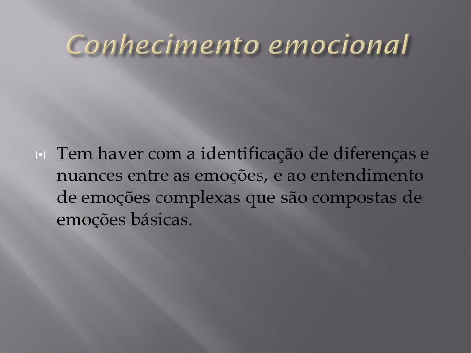 Conhecimento emocional