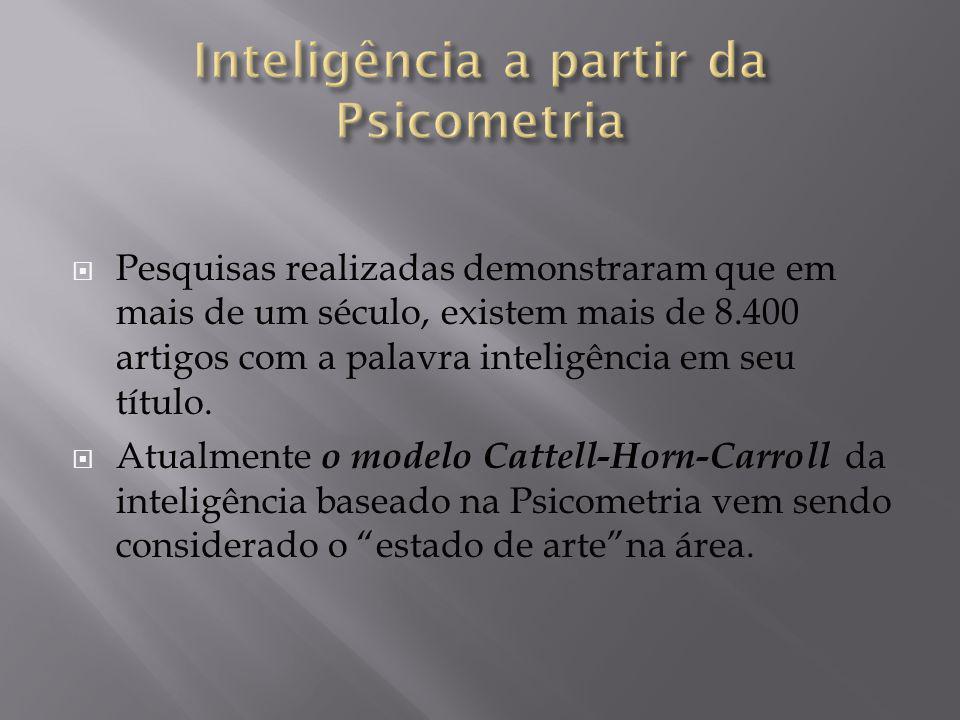 Inteligência a partir da Psicometria