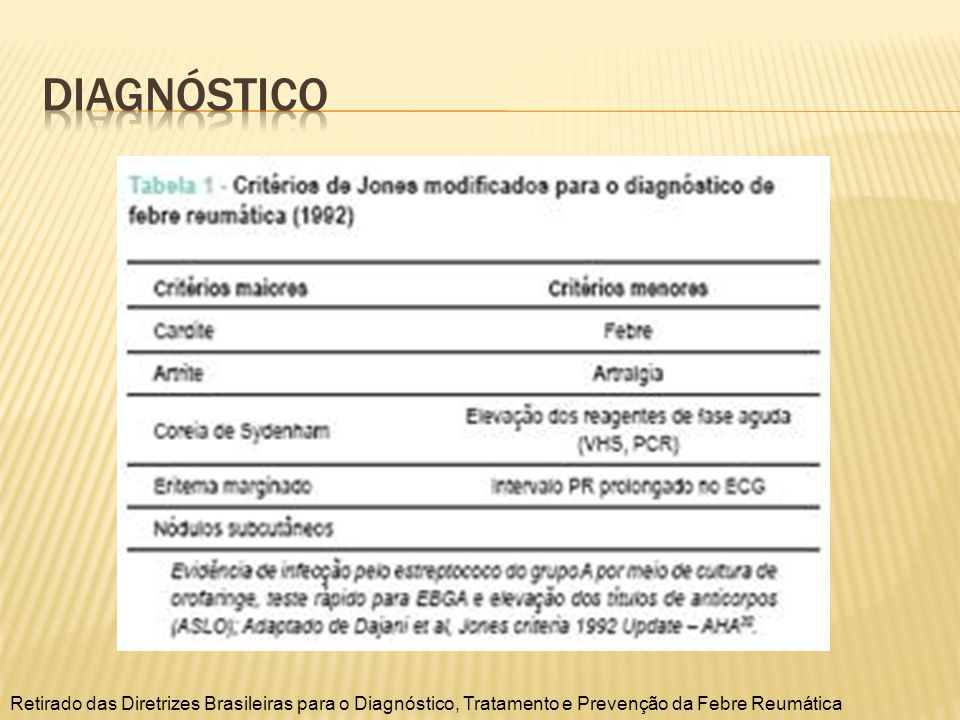 Diagnóstico Retirado das Diretrizes Brasileiras para o Diagnóstico, Tratamento e Prevenção da Febre Reumática.