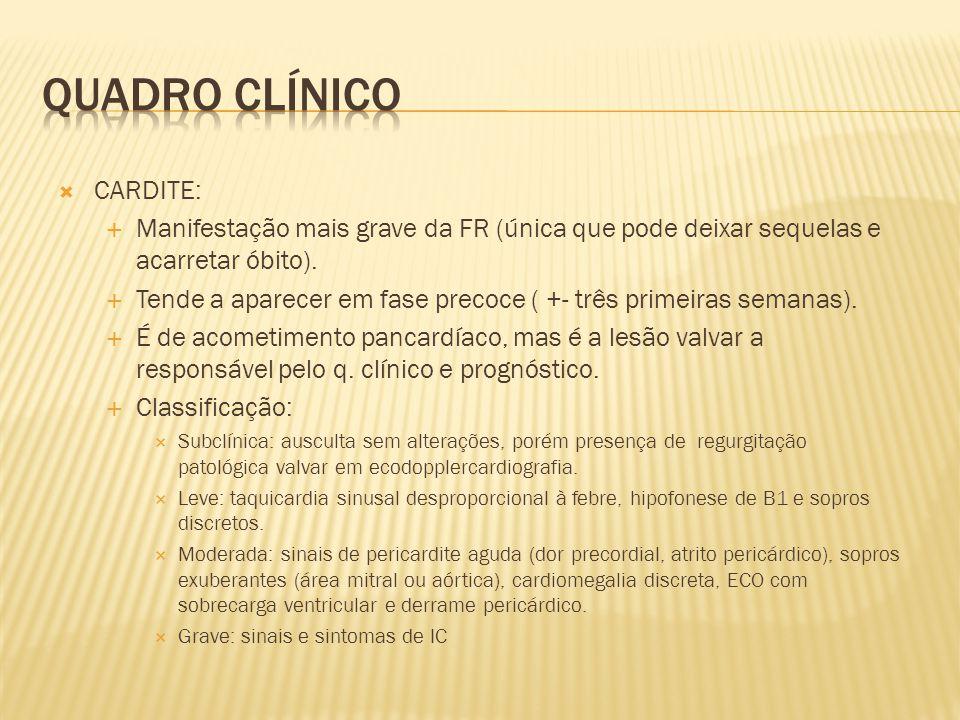 Quadro clínico CARDITE: