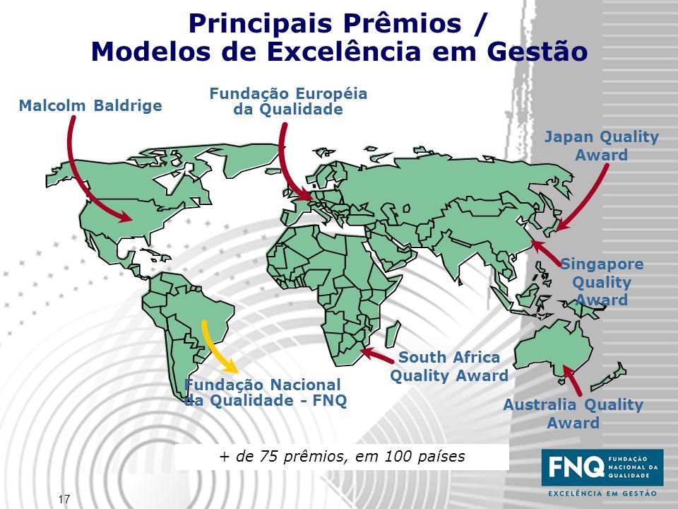 Principais Prêmios / Modelos de Excelência em Gestão