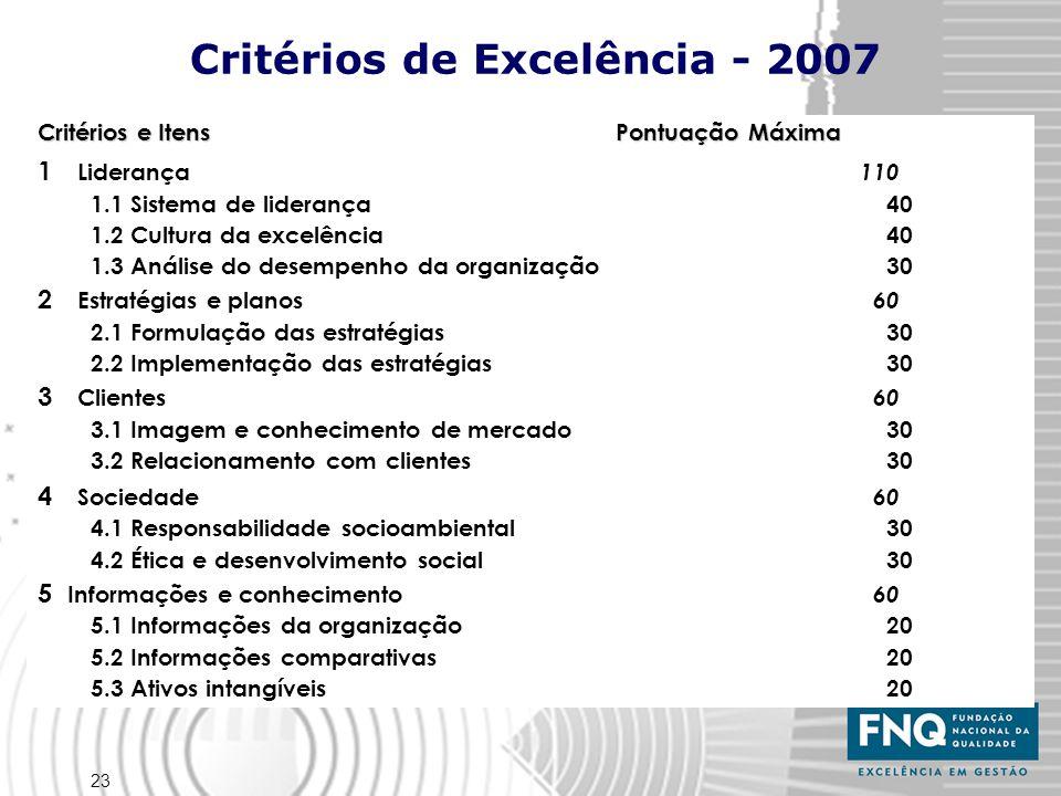Critérios de Excelência - 2007