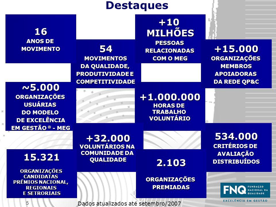Destaques 54 16 +10 MILHÕES ~5.000 534.000 +1.000.000 +32.000 +15.000
