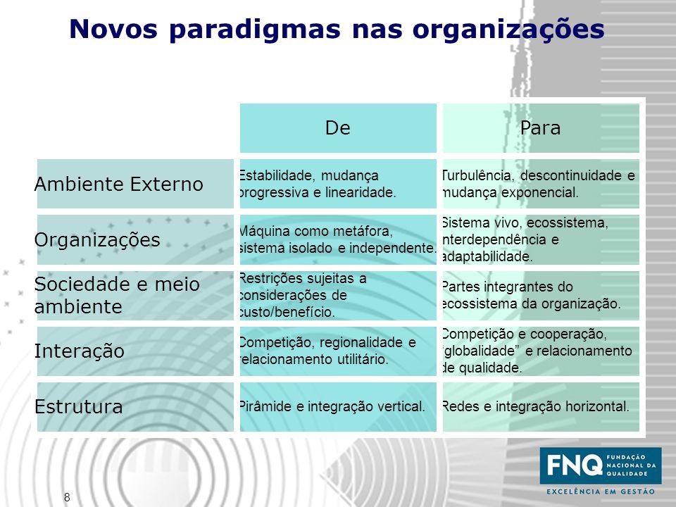 Novos paradigmas nas organizações