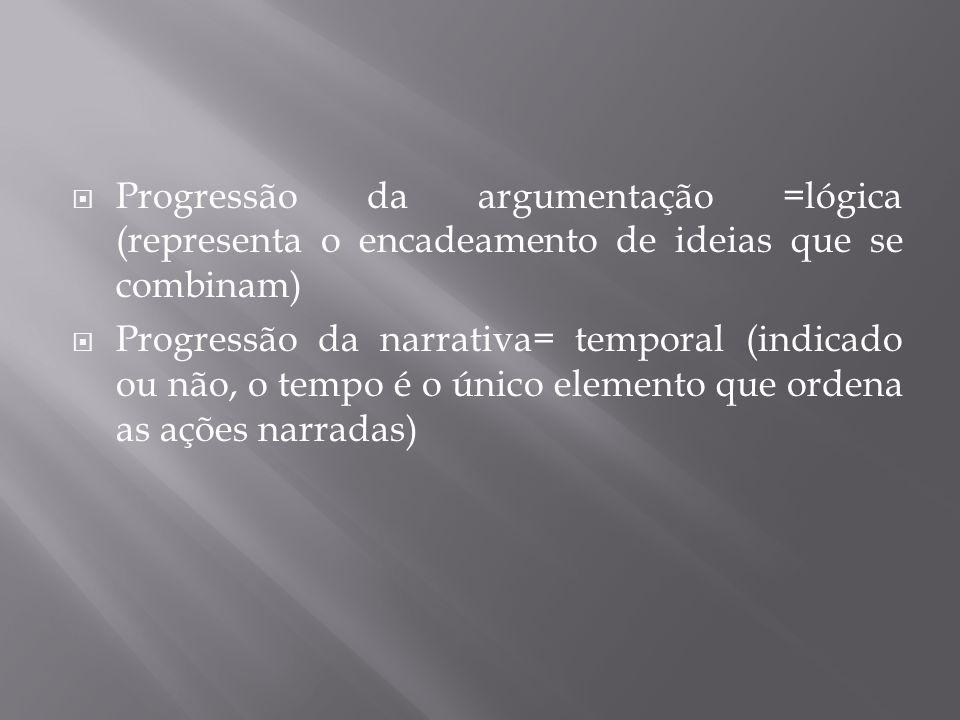 Progressão da argumentação =lógica (representa o encadeamento de ideias que se combinam)