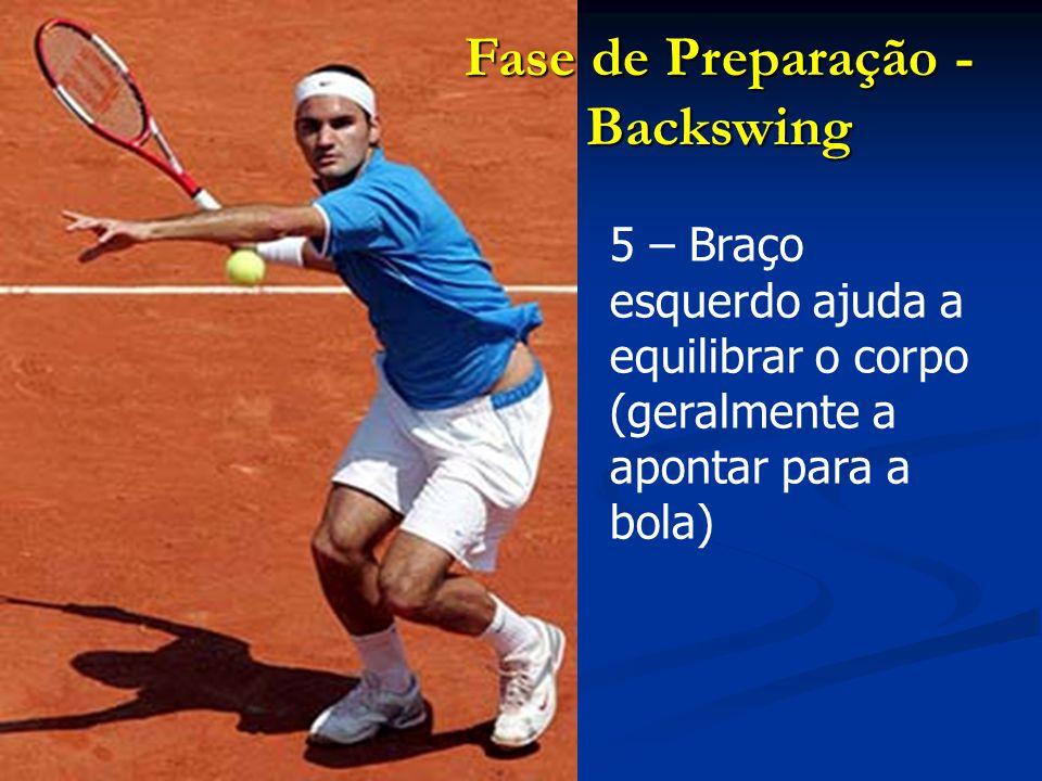 Fase de Preparação - Backswing