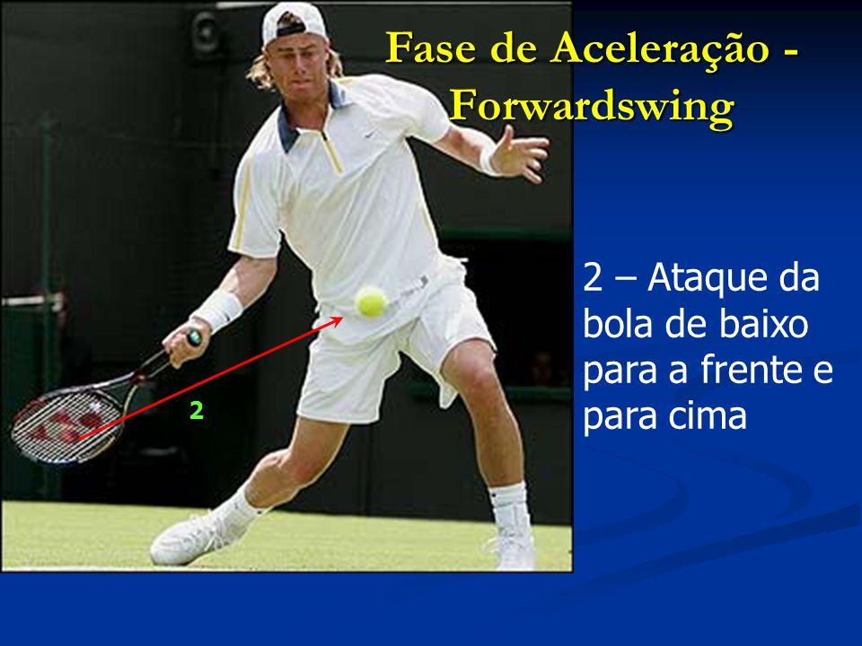 Fase de Aceleração -Forwardswing