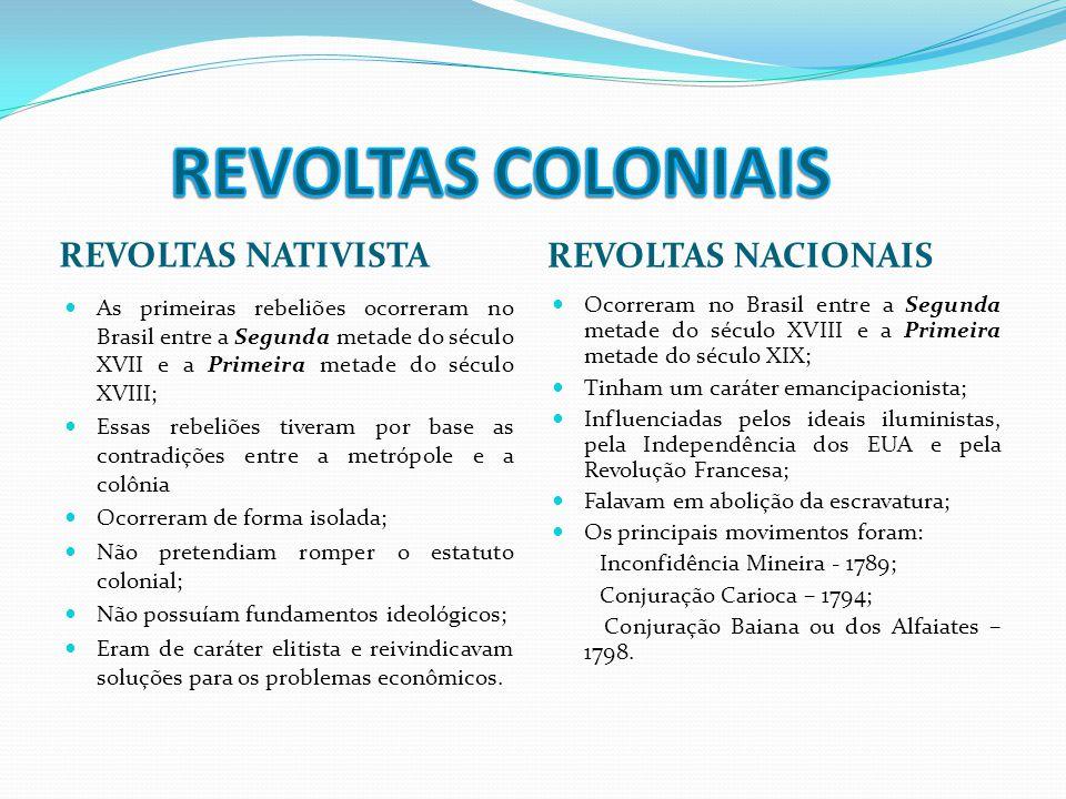 REVOLTAS COLONIAIS REVOLTAS NATIVISTA REVOLTAS NACIONAIS