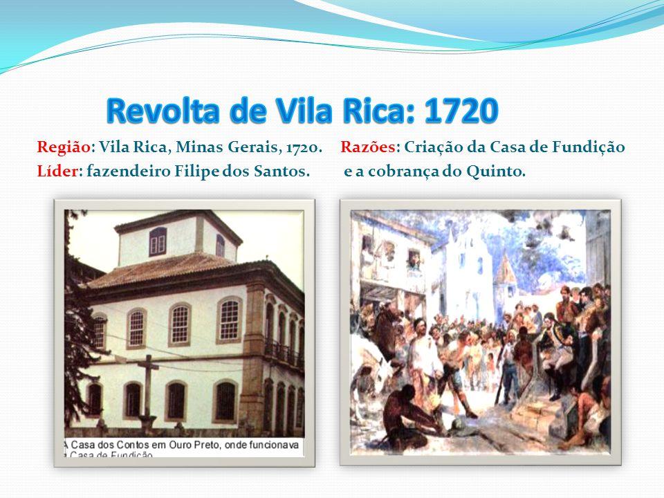 Revolta de Vila Rica: 1720 Região: Vila Rica, Minas Gerais, 1720.