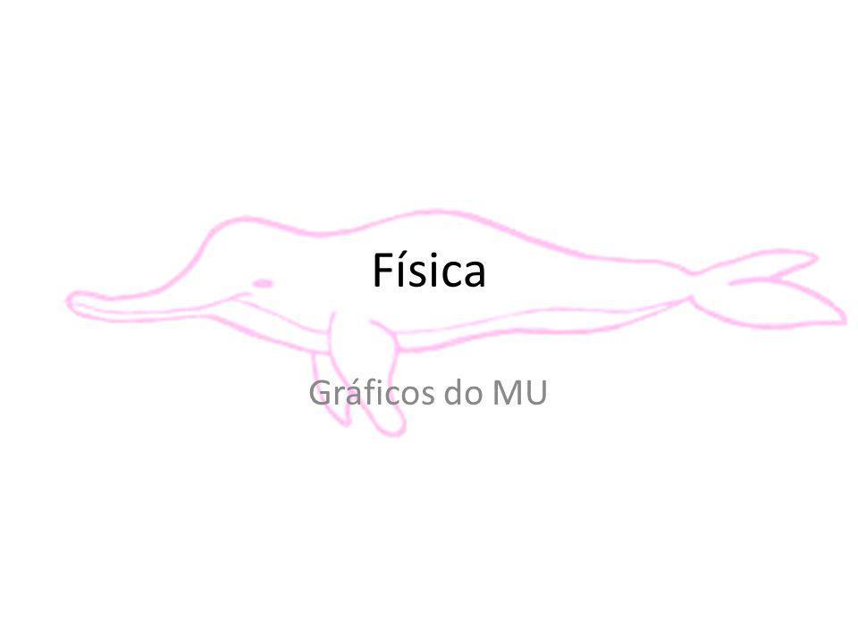 Física Gráficos do MU