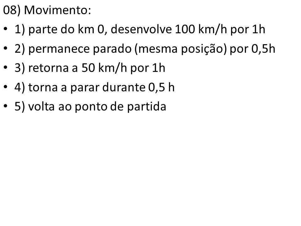 08) Movimento: 1) parte do km 0, desenvolve 100 km/h por 1h. 2) permanece parado (mesma posição) por 0,5h.