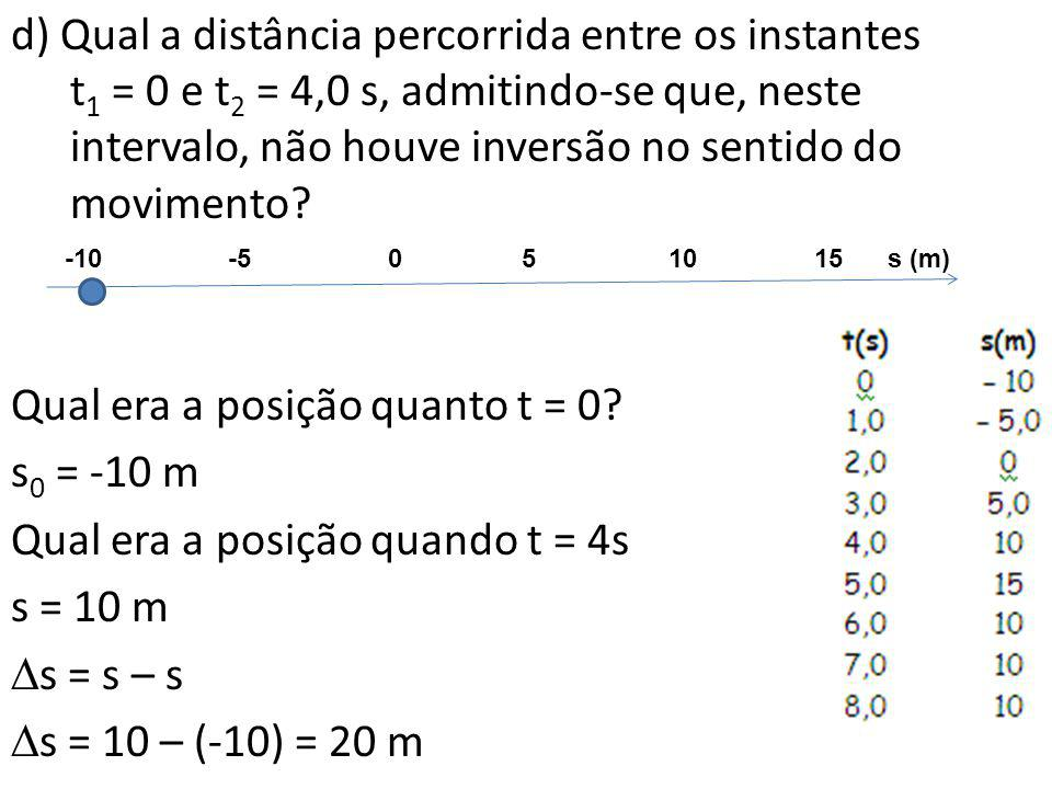 Qual era a posição quanto t = 0 s0 = -10 m