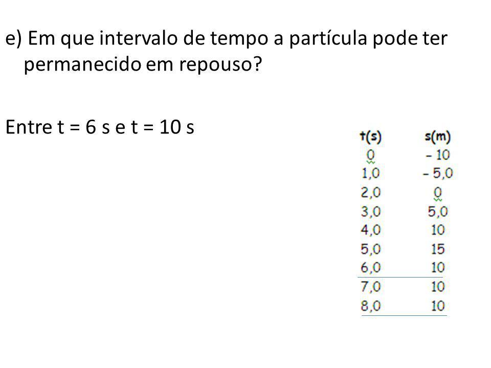 e) Em que intervalo de tempo a partícula pode ter permanecido em repouso Entre t = 6 s e t = 10 s