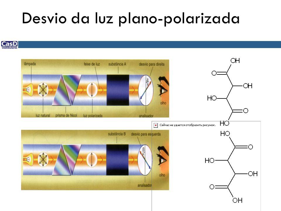 Desvio da luz plano-polarizada