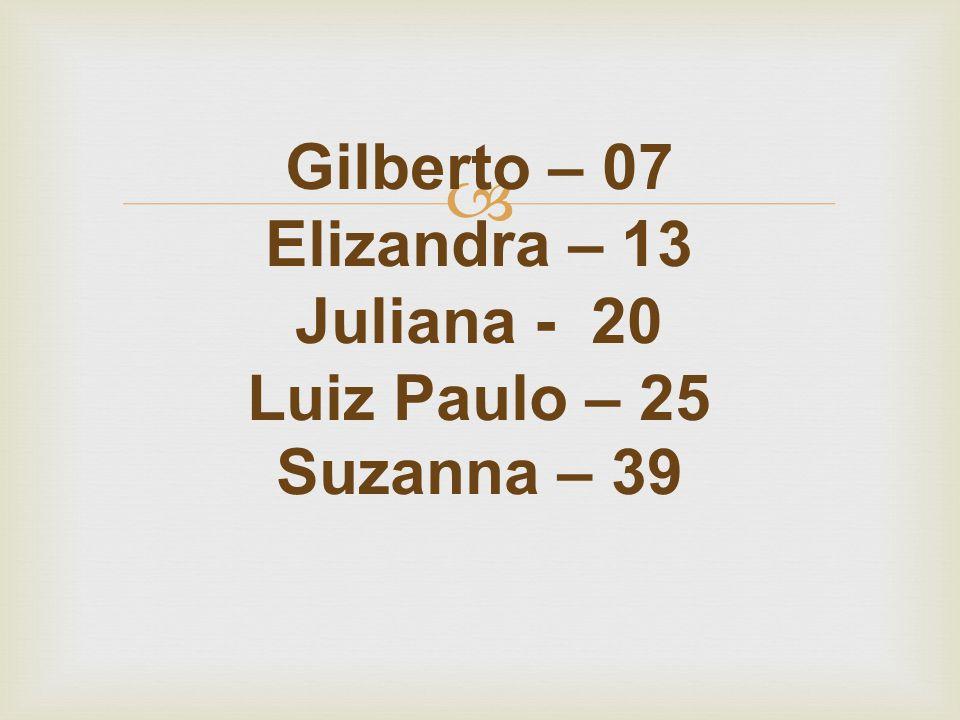 Gilberto – 07 Elizandra – 13 Juliana - 20 Luiz Paulo – 25 Suzanna – 39