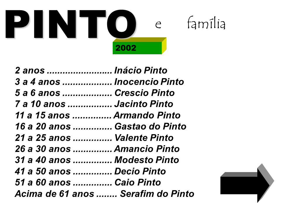 PINTO e família 2 anos ......................... Inácio Pinto