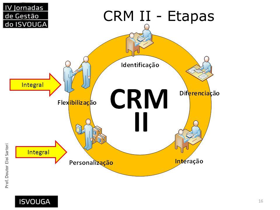 CRM II - Etapas Integral Integral