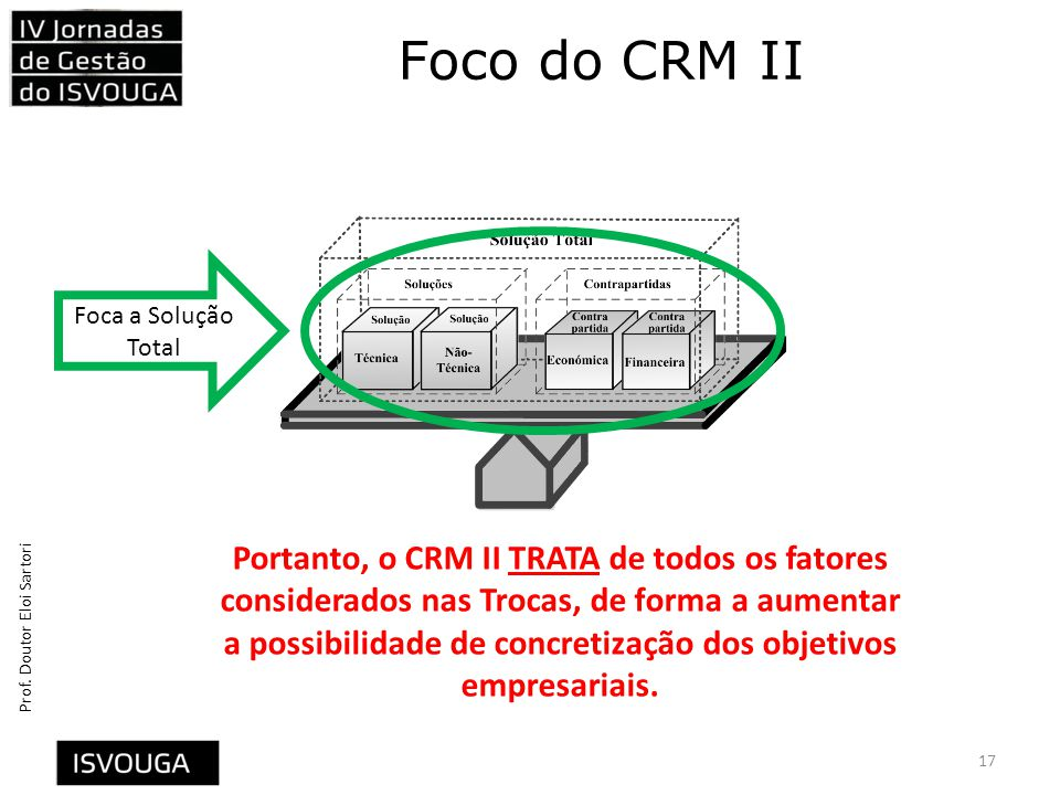 Foco do CRM II Foca a Solução Total.