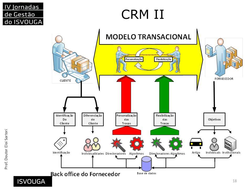 CRM II