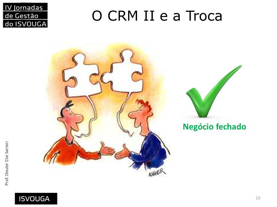 O CRM II e a Troca Negócio fechado