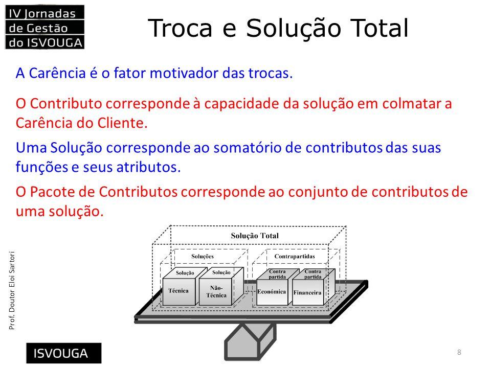 Troca e Solução Total A Carência é o fator motivador das trocas.