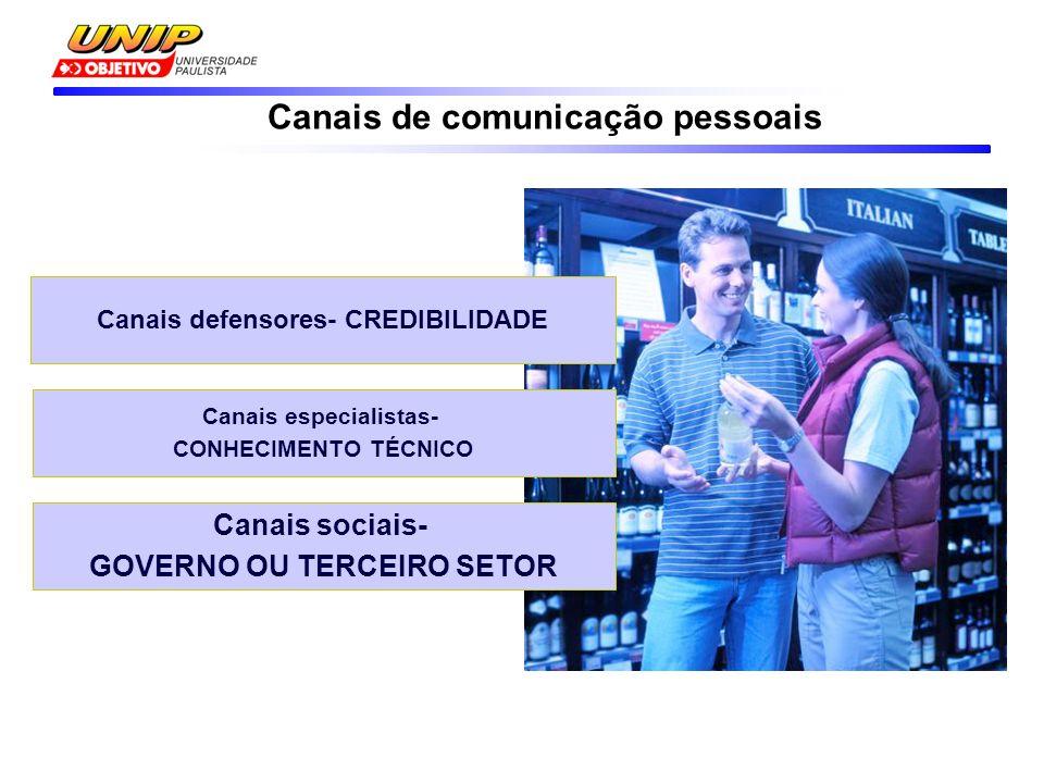 Canais de comunicação pessoais