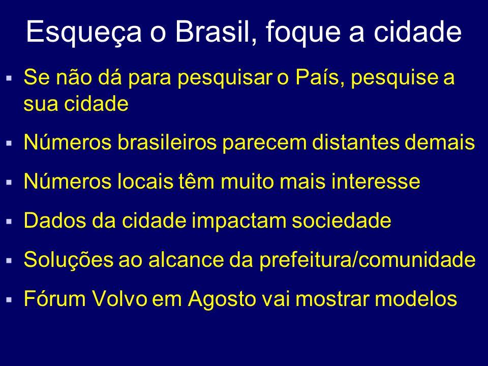 Esqueça o Brasil, foque a cidade