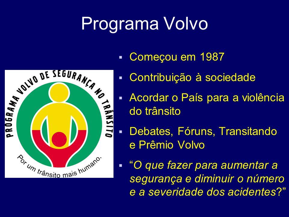 Programa Volvo Começou em 1987 Contribuição à sociedade