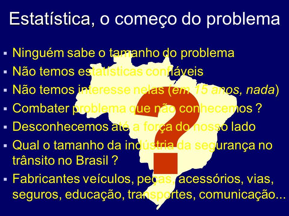 Estatística, o começo do problema
