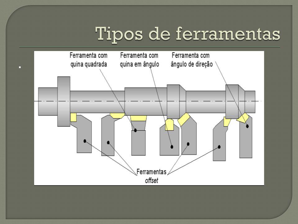 Tipos de ferramentas .