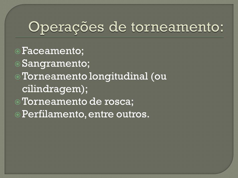 Operações de torneamento: