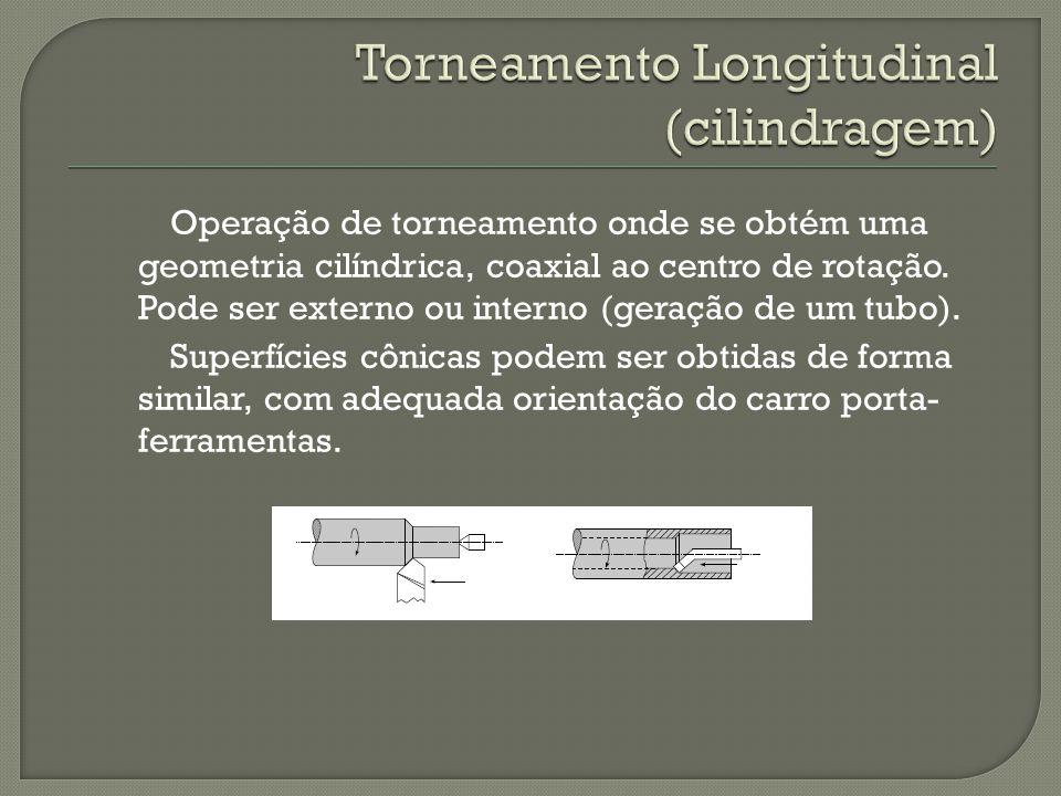 Torneamento Longitudinal (cilindragem)