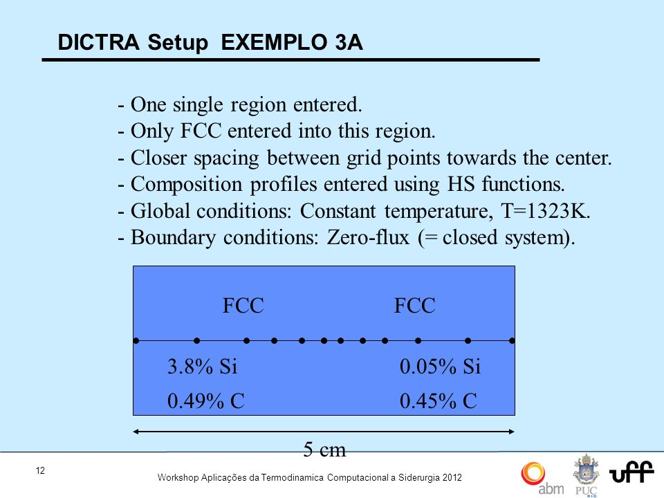 DICTRA Setup EXEMPLO 3A - One single region entered. Only FCC entered into this region. Closer spacing between grid points towards the center.