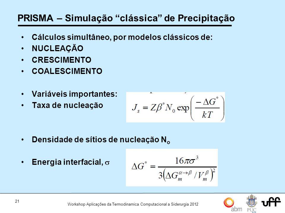 PRISMA – Simulação clássica de Precipitação